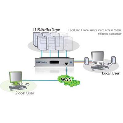 ADDER View CATxIP 1000 AVX1008IP Multi-Platform KVMA Switch - 1 Local/Remote User 8 Computers KVM switch