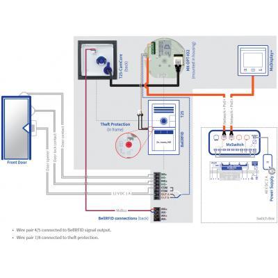 Mobotix MX-T25-SMART-SET2 deurintercom installatie