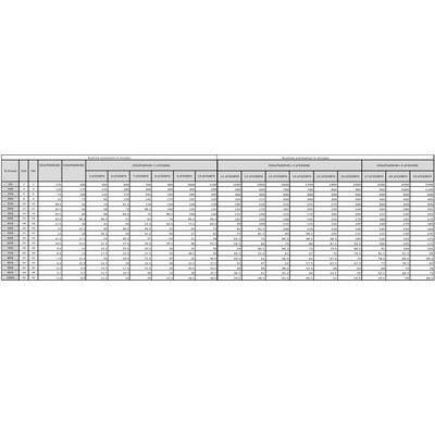APC E3SUPS40KHB UPS