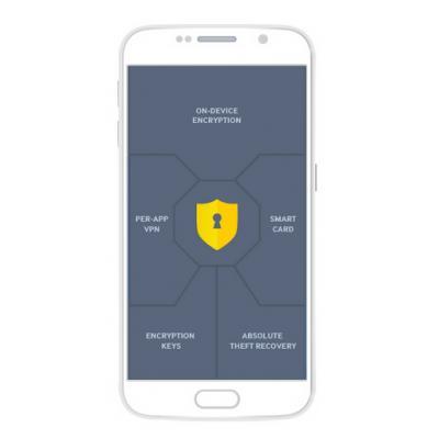 Samsung MI-OSKP101WWT2 software licentie