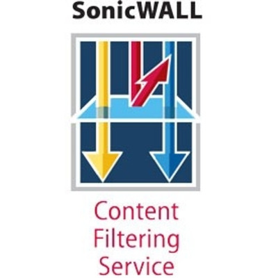 SonicWall 01-SSC-4466 firewall software