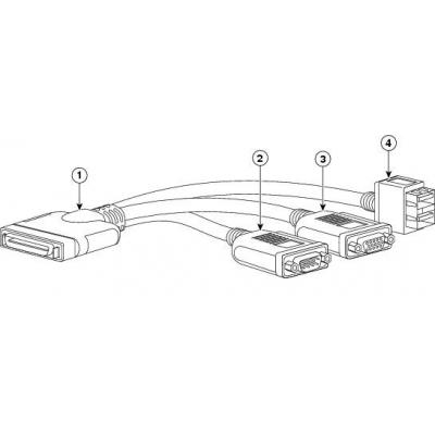 Cisco N20-BKVM= KVM kabel