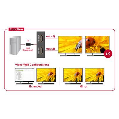 DeLOCK 87696 video splitters