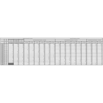 APC E3SUPS30KHB UPS