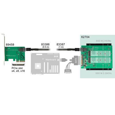 DeLOCK 62704 interfacekaarten/-adapters