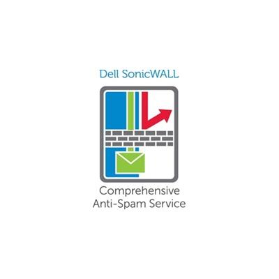 SonicWall 01-SSC-0256 firewall software