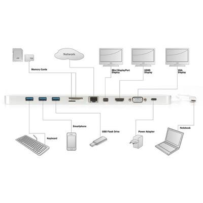 Digitus DA-70860 docking stations