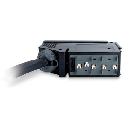 APC PDM1332IEC-3P Energiedistributie-eenheden (PDU's)