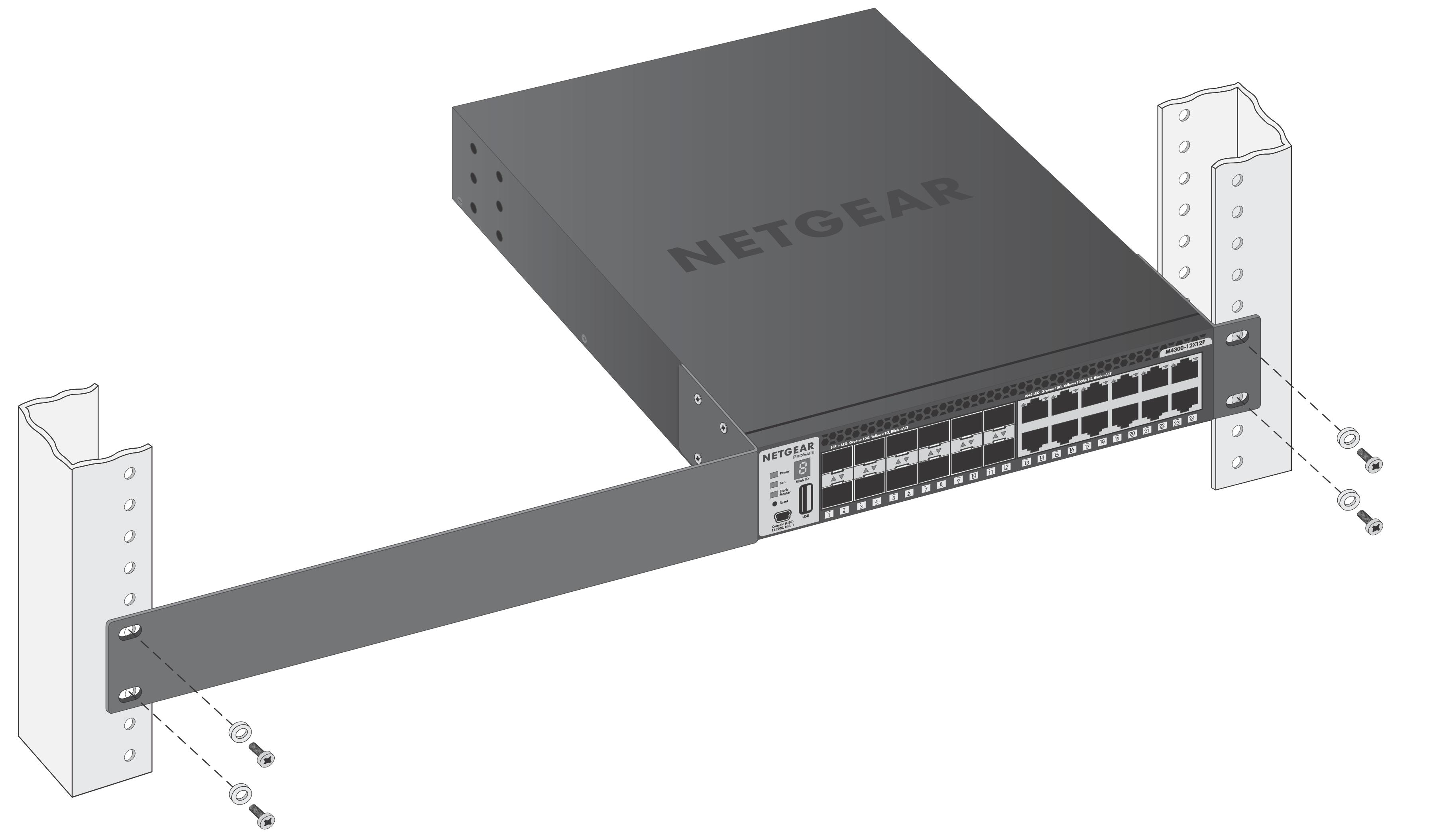 Netgear Prosafe 48x1g Poe Stackable Managed Switch M4300