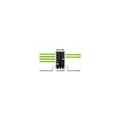 PNY VCQFXSDINPUT-PB video capture board