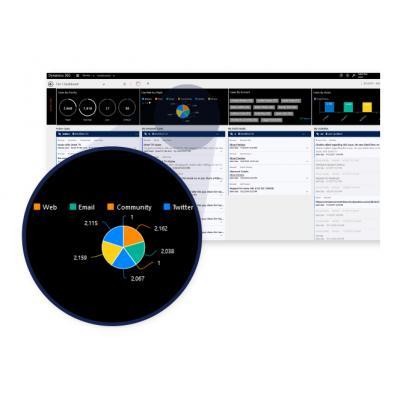 Microsoft EMT-00543 software licentie