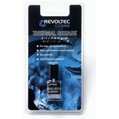 Revoltec RZ034 Heatsink compounds