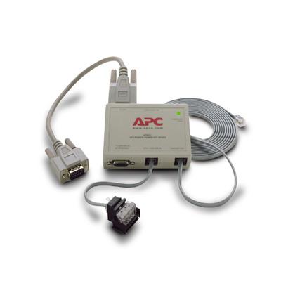 APC AP9830 netvoedingen & inverters