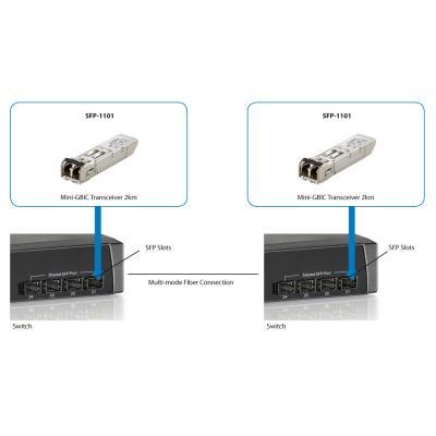 LevelOne 551074-STCK1 netwerk tranceiver module