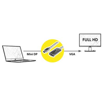 Value 11.99.5808 VGA kabels