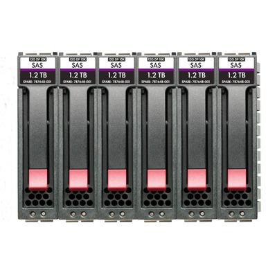 Hewlett Packard Enterprise R0P86A interne harde schijven