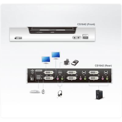 Aten CS1642 KVM switch